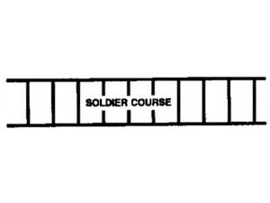 Adhesive Soldier Course Stencil by SureCrete
