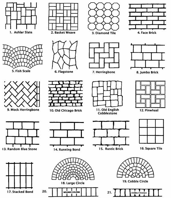 Concrete Stencils & Headers 134 Different Adhesive and Non