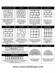 SureCrete Stencil Products Page 2